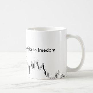 Forex trader's mug - 40 pips to freedom