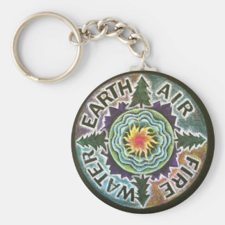 Four Elements Sun Mandala Basic Round Button Key Ring