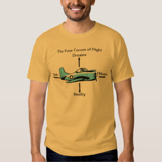 Four Forces of Flight Aviation Shirt