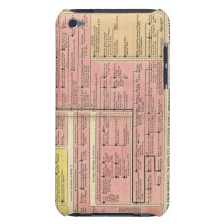 France from 1589 to 1793 iPod touch case