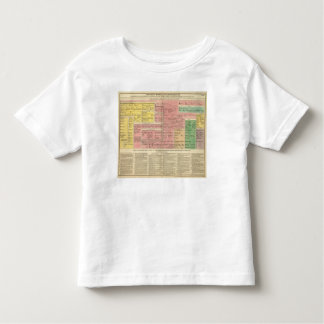France from 1589 to 1793 toddler T-Shirt