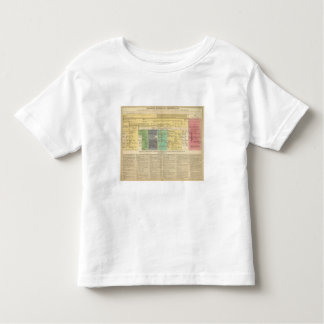 France from 752 to 987 toddler T-Shirt