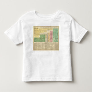 France from 987 to 1589 toddler T-Shirt
