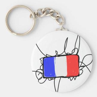 france key chains