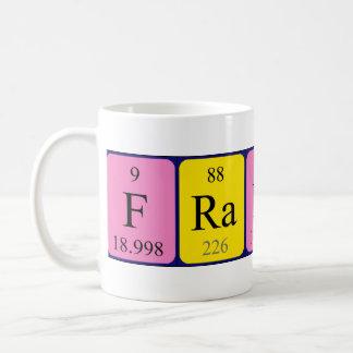 Frances periodic table name mug