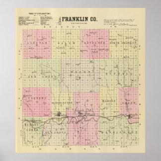 Franklin County, Nebraska Poster