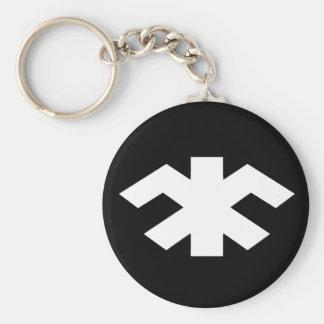 Free Wales Army Keychain
