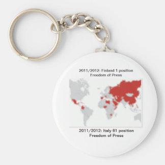 Freedom of Press Keychain