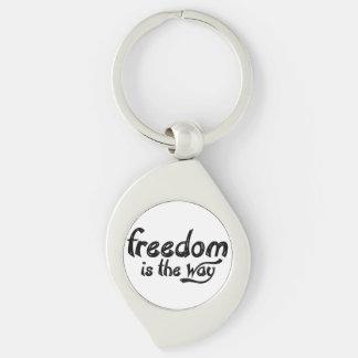 Freedom/