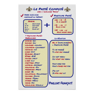 French Grammar Basic Passe Compose Poster