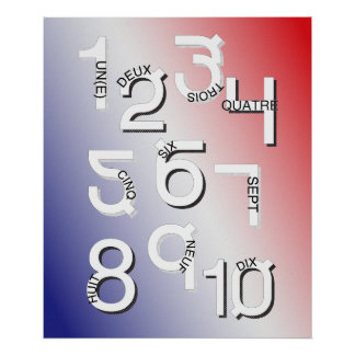 French Numbers 1 to 10 *UPDATED* Poster