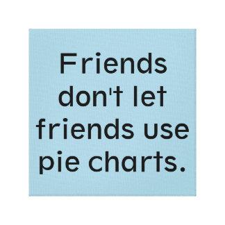 Friends don't let friends use pie charts canvas print