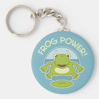 Frog Power Key Ring