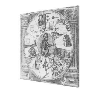 Frontispiece to Robert Fludd's Utriusque Canvas Print
