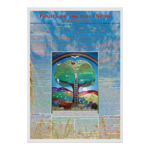 Fruits of the Holy Spirit Poster with Verses
