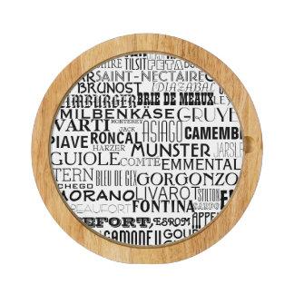 Fun Collage of International Cheese Varieties