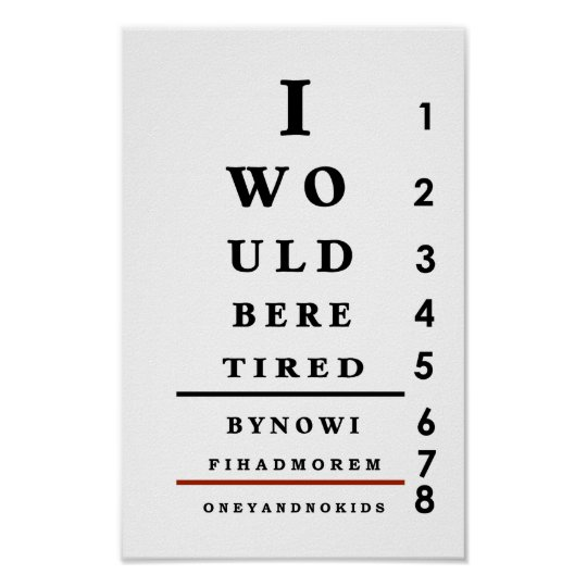 Fun Eye Chart Wall Poster