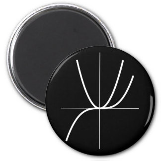 Functions fuctions x2 x3 6 cm round magnet