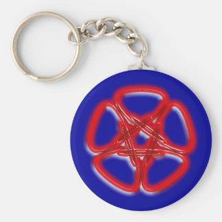 Fünfeck Schleifen pentagon loops Schlüsselband