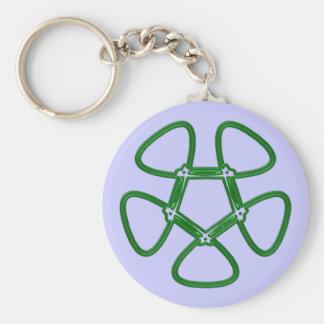 Fünfeck Schleifen pentagon loops Schlüsselbänder