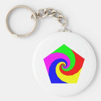Fünfeck Spiralen pentagon spirals Schlüsselanhänger