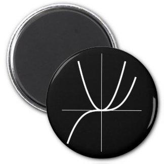 Funktionen fuctions x2 x3 6 cm round magnet
