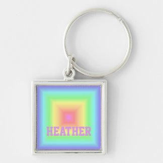 Funky Retro Bright Pastel Rainbow Abstract Blur Key Chains