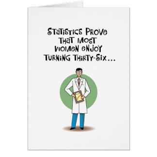 Funny 36th Female Birthday Greeting Card