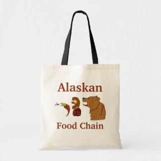 Funny Alaska Souvenir Food Chain Bear and Mosquito