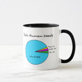 Funny Basic Human Needs (90% Internet) Mug