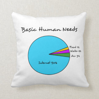 Funny Basic Human Needs for computer enthusiasts Pillow