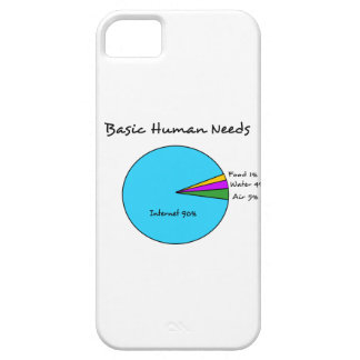 Funny Basic Human Needs for computer enthusiasts iPhone 5 Covers