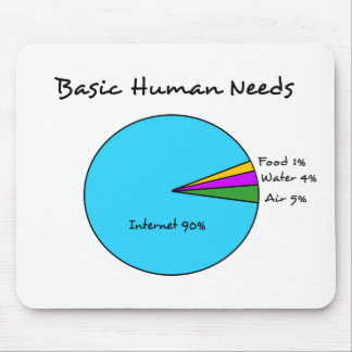 Funny Basic Human Needs for computer enthusiasts Mouse Mat
