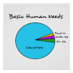 Funny Basic Human Needs for computer enthusiasts Poster