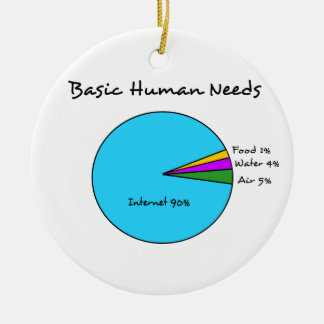 Funny Basic Human Needs for computer enthusiasts Round Ceramic Decoration