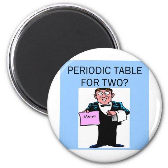 funny chemistry joke 6 cm round magnet