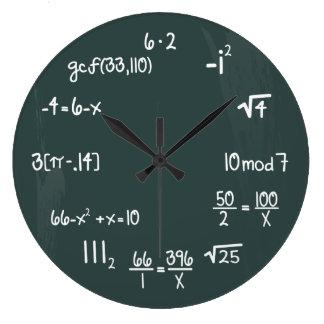 Funny Math Genius Geek Wallclocks