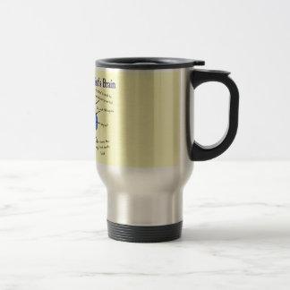 Funny Pharmacist s Brain Gifts Coffee Mug