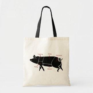 Funny Pig Butcher Chart Diagram Bags