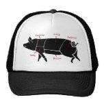Funny Pig Butcher Chart Diagram Cap