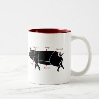 Funny Pig Butcher Chart Diagram Two-Tone Mug