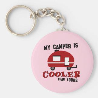 Funny Retro Camper Keychain