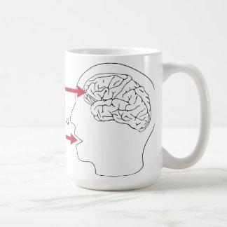 Funny Snarky Use Your Brain Basic White Mug