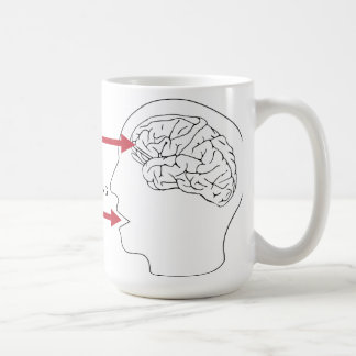 Funny Snarky Use Your Brain Coffee Mug