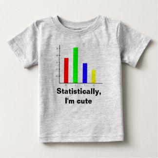Funny Statistics Tee Shirts