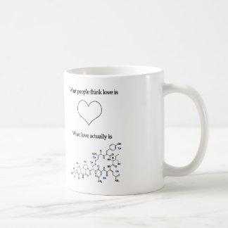 Funny What Love Actually Looks Like Mug