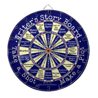 Funny Writers Authors Story Board Novelty Dartboard