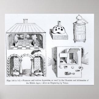 Furnaces and various Apparatus Print