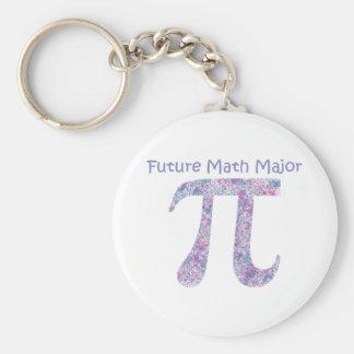 Future Math Major Paint Splatter Keychains
