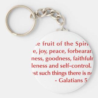 Galatians--5-22-23-opt-burg.png Keychains